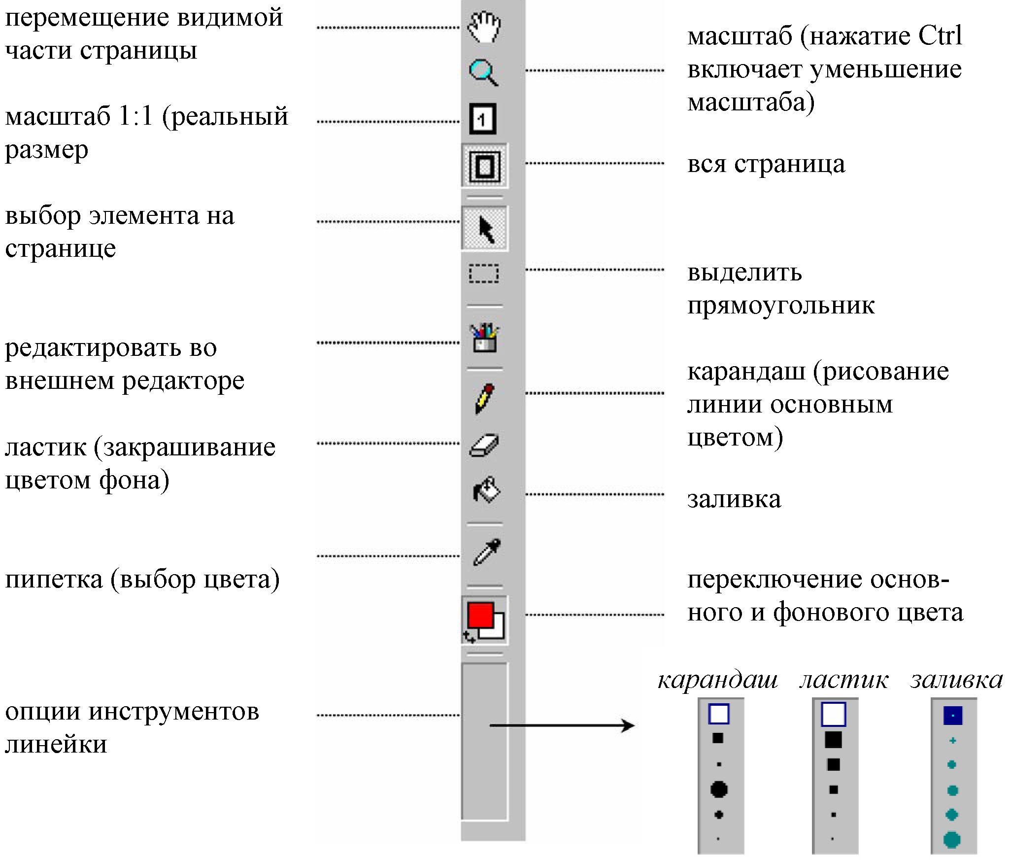 ebook Cyber